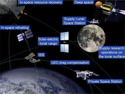 Possible Future VASMIR Missions